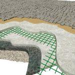 Fibrenet - Consolidamento di pavimentazioni storiche